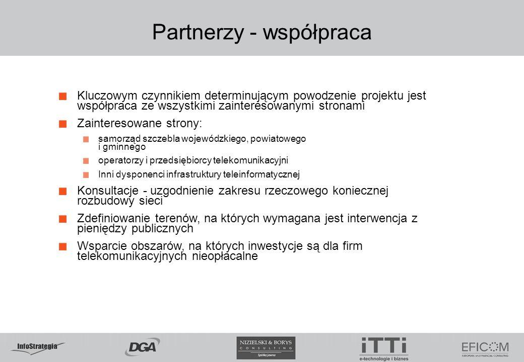 Partnerzy - współpraca Kluczowym czynnikiem determinującym powodzenie projektu jest współpraca ze wszystkimi zainteresowanymi stronami Zainteresowane