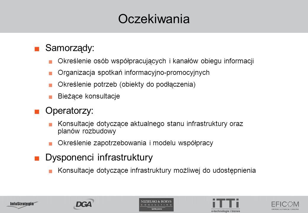 Oczekiwania Samorządy: Określenie osób współpracujących i kanałów obiegu informacji Organizacja spotkań informacyjno-promocyjnych Określenie potrzeb (