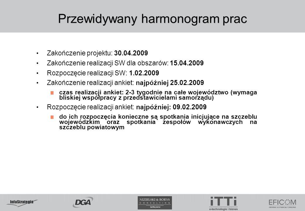 Przewidywany harmonogram prac Zakończenie projektu: 30.04.2009 Zakończenie realizacji SW dla obszarów: 15.04.2009 Rozpoczęcie realizacji SW: 1.02.2009