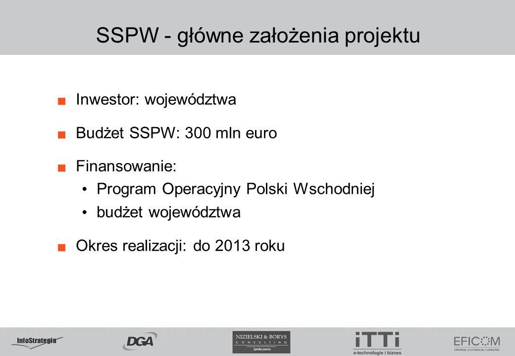 SSPW - główne założenia projektu Inwestor: województwa Budżet SSPW: 300 mln euro Finansowanie: Program Operacyjny Polski Wschodniej budżet województwa
