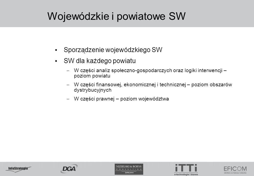 Wojewódzkie i powiatowe SW Sporządzenie wojewódzkiego SW SW dla każdego powiatu – W części analiz społeczno-gospodarczych oraz logiki interwencji – po