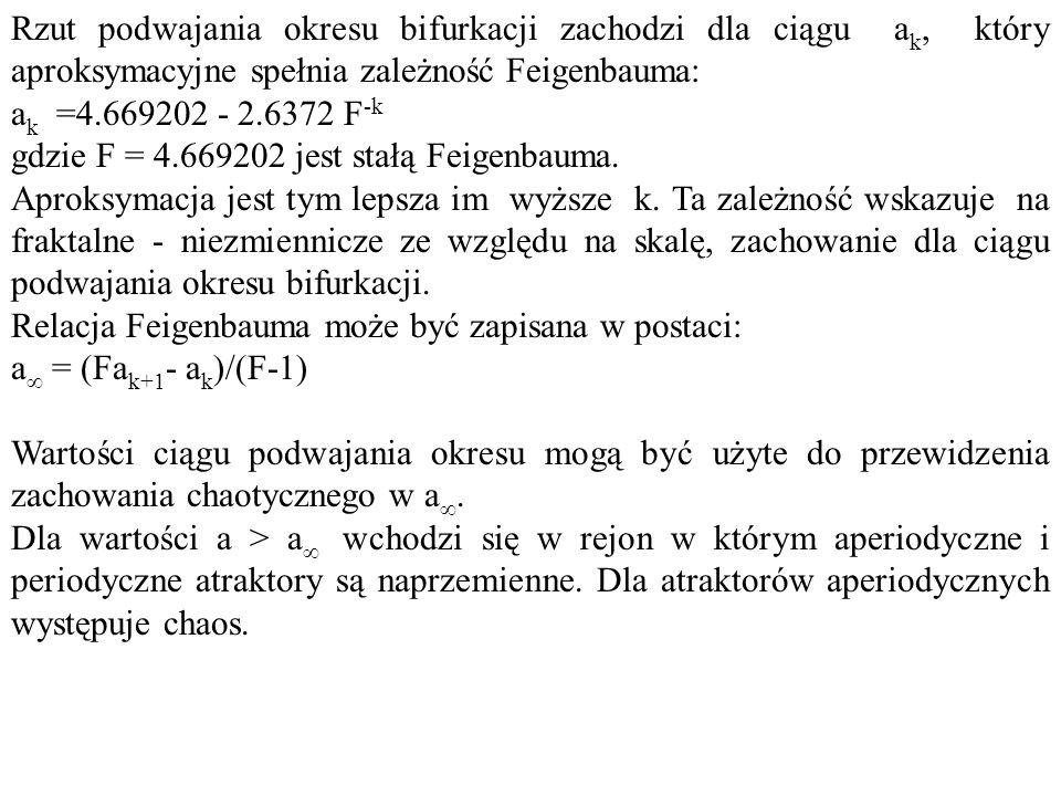 Rzut podwajania okresu bifurkacji zachodzi dla ciągu a k, który aproksymacyjne spełnia zależność Feigenbauma: a k =4.669202 - 2.6372 F -k gdzie F = 4.669202 jest stałą Feigenbauma.
