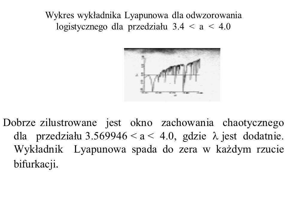 Wykres wykładnika Lyapunowa dla odwzorowania logistycznego dla przedziału 3.4 < a < 4.0 Dobrze zilustrowane jest okno zachowania chaotycznego dla przedziału 3.569946 < a < 4.0, gdzie jest dodatnie.