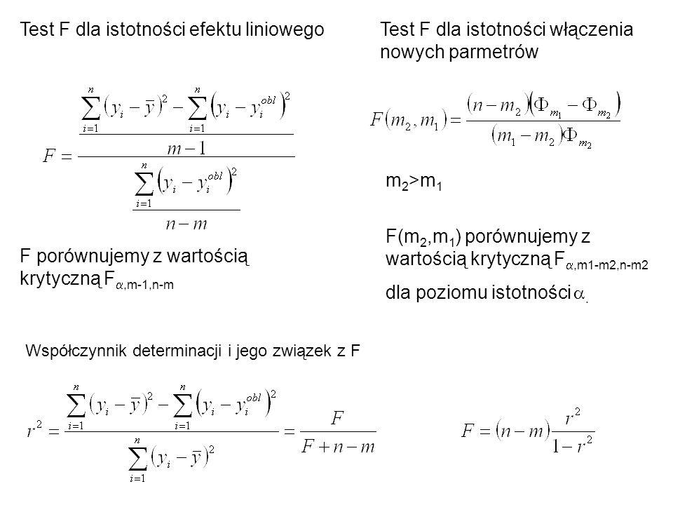 Test F dla istotności efektu liniowego Test F dla istotności włączenia nowych parmetrów m 2 >m 1 F(m 2,m 1 ) porównujemy z wartością krytyczną F ,m1-