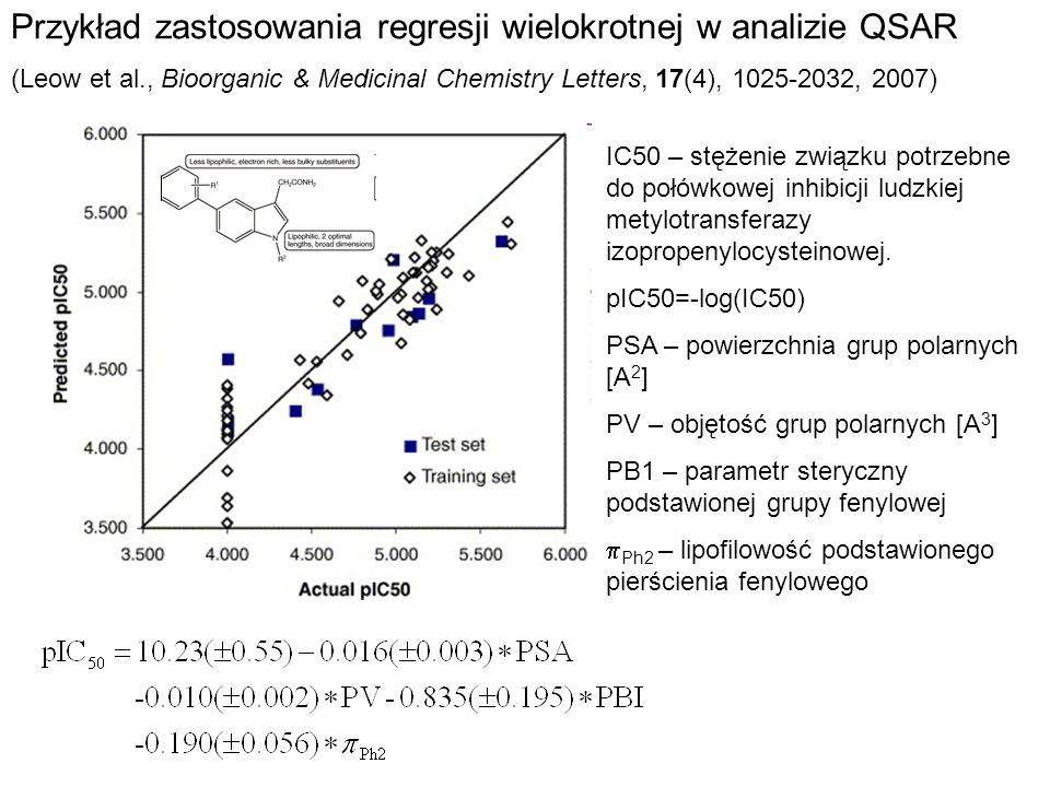 Przykład zastosowania regresji wielokrotnej w analizie QSAR (Leow et al., Bioorganic & Medicinal Chemistry Letters, 17(4), 1025-2032, 2007) IC50 – stę