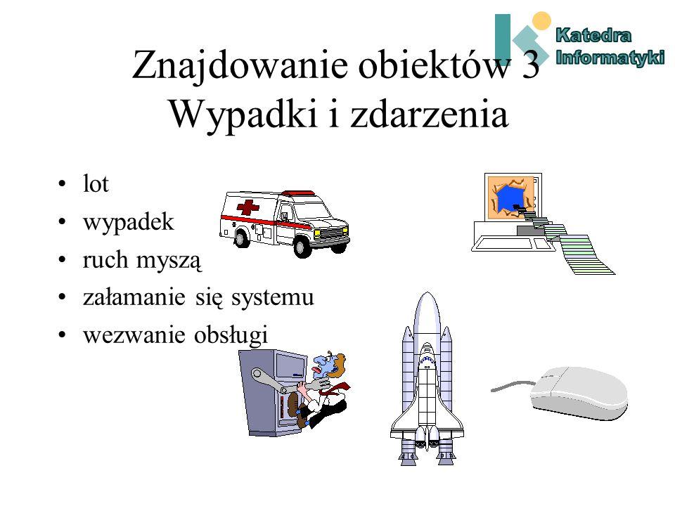 Znajdowanie obiektów 2 Role pełnione przez osoby i organizacje doktor pacjent nauczyciel posiadacz konta pracownik dział