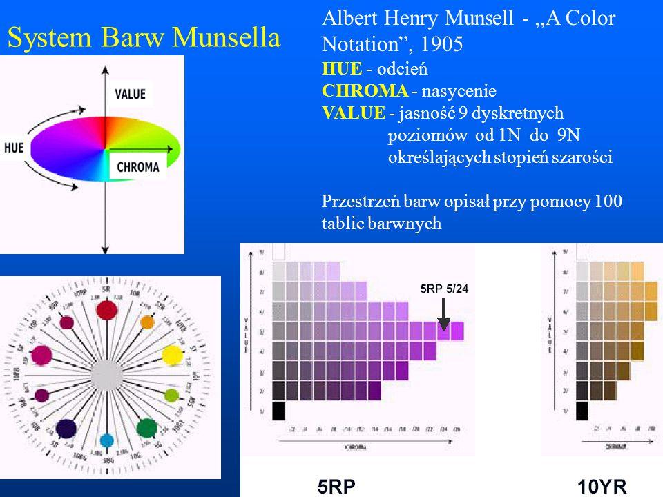 """System Barw Munsella Albert Henry Munsell - """"A Color Notation , 1905 HUE - odcień CHROMA - nasycenie VALUE - jasność 9 dyskretnych poziomów od 1N do 9N określających stopień szarości Przestrzeń barw opisał przy pomocy 100 tablic barwnych"""
