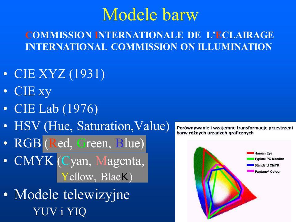 Modele barw CIE XYZ (1931) CIE xy CIE Lab (1976) HSV (Hue, Saturation,Value) RGB (Red, Green, Blue) CMYK (Cyan, Magenta, Yellow, BlacK) Modele telewiz