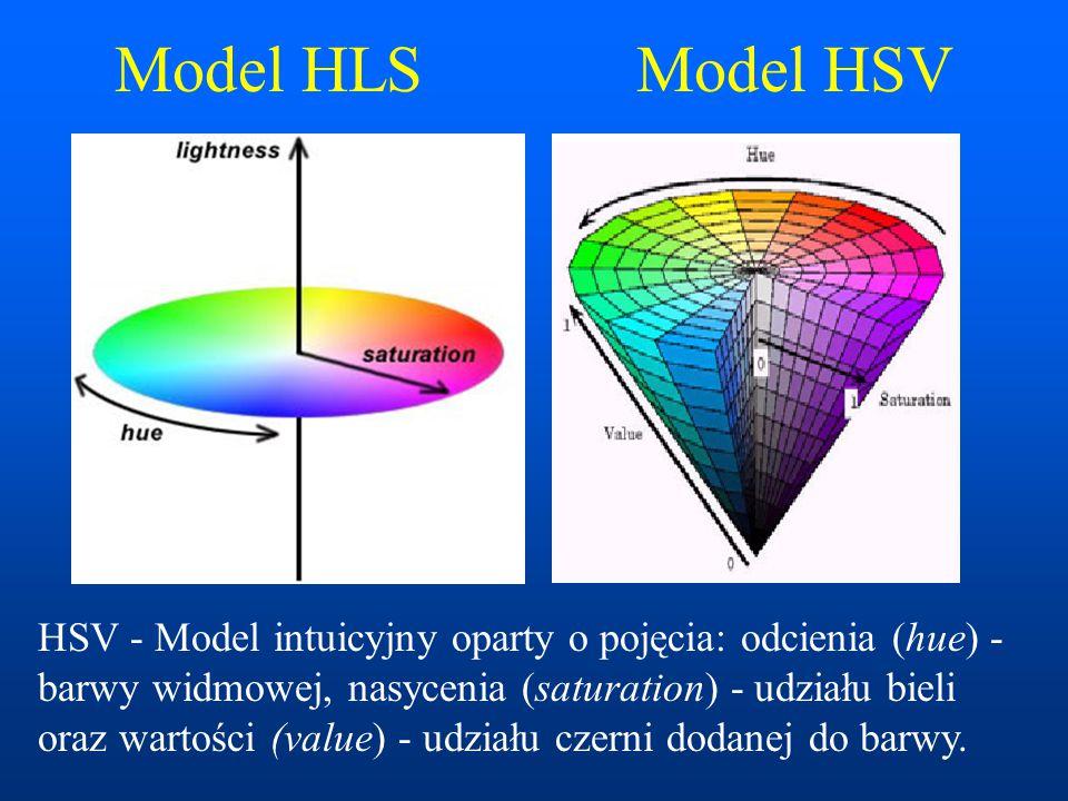 Model HLS Model HSV HSV - Model intuicyjny oparty o pojęcia: odcienia (hue) - barwy widmowej, nasycenia (saturation) - udziału bieli oraz wartości (value) - udziału czerni dodanej do barwy.