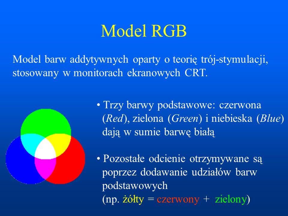 Model RGB Model barw addytywnych oparty o teorię trój-stymulacji, stosowany w monitorach ekranowych CRT. Trzy barwy podstawowe: czerwona (Red), zielon