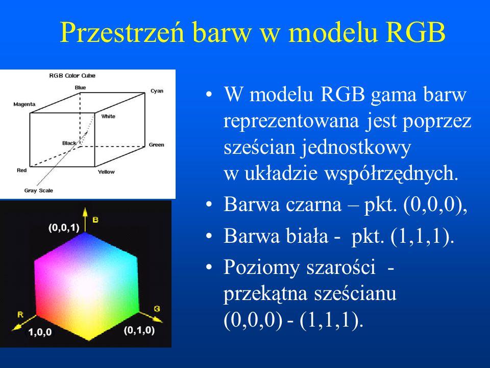 Przestrzeń barw w modelu RGB W modelu RGB gama barw reprezentowana jest poprzez sześcian jednostkowy w układzie współrzędnych. Barwa czarna – pkt. (0,