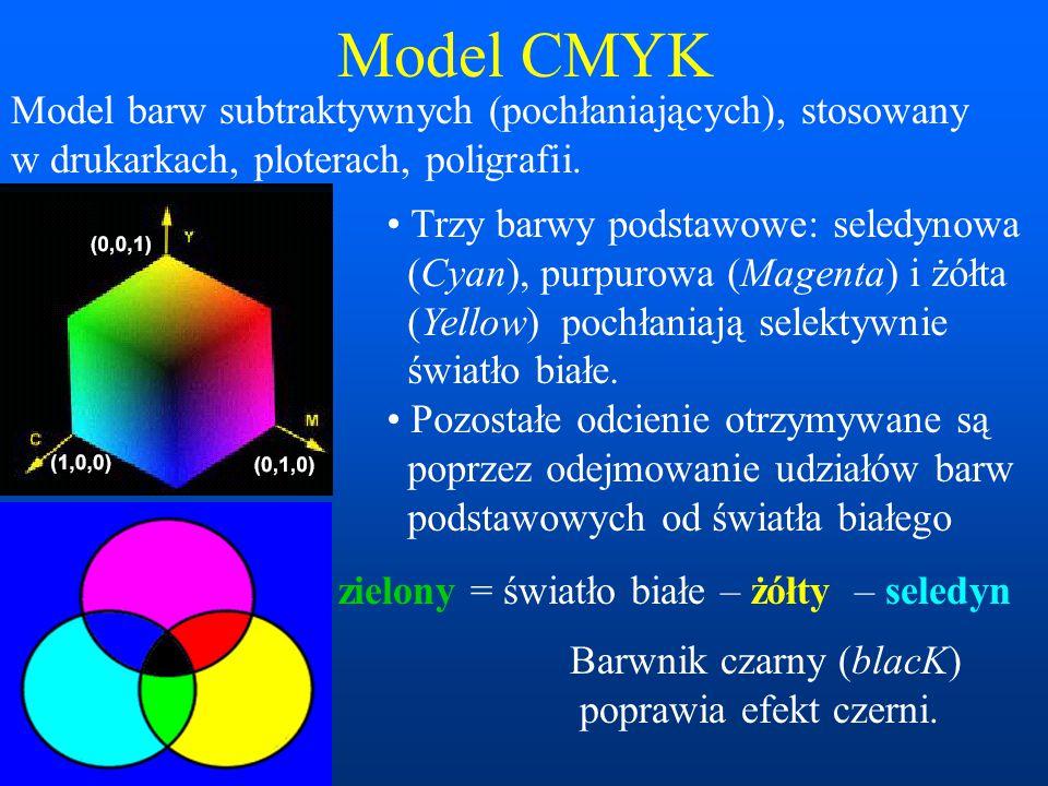 Model CMYK Model barw subtraktywnych (pochłaniających), stosowany w drukarkach, ploterach, poligrafii. Trzy barwy podstawowe: seledynowa (Cyan), purpu