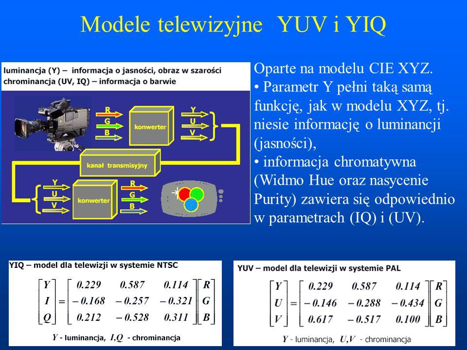 Modele telewizyjne YUV i YIQ Barwnik czarny (blacK) poprawia efekt czerni. Oparte na modelu CIE XYZ. Parametr Y pełni taką samą funkcję, jak w modelu