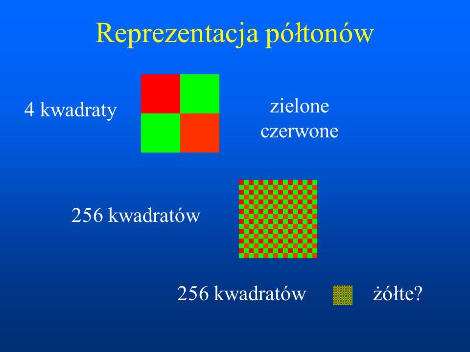 Reprezentacja półtonów 4 kwadraty 256 kwadratów zielone czerwone żółte?256 kwadratów