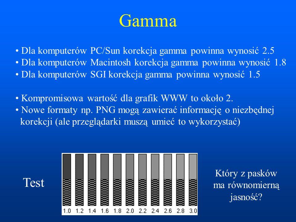 Gamma Dla komputerów PC/Sun korekcja gamma powinna wynosić 2.5 Dla komputerów Macintosh korekcja gamma powinna wynosić 1.8 Dla komputerów SGI korekcja gamma powinna wynosić 1.5 Kompromisowa wartość dla grafik WWW to około 2.