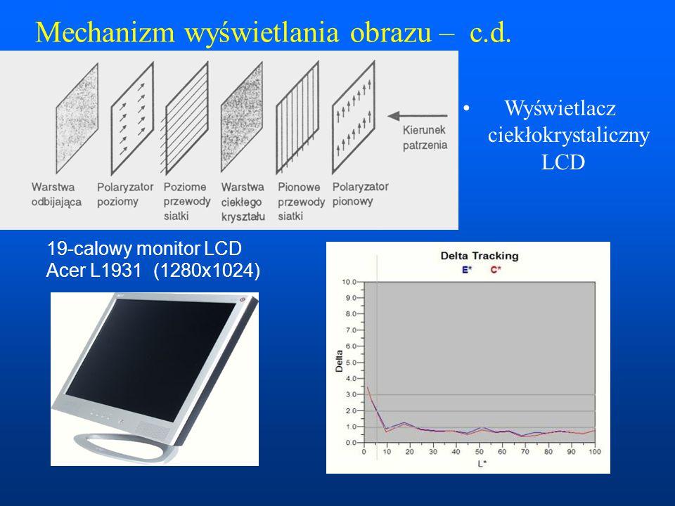 Mechanizm wyświetlania obrazu – c.d. Wyświetlacz ciekłokrystaliczny LCD 19-calowy monitor LCD Acer L1931 (1280x1024)