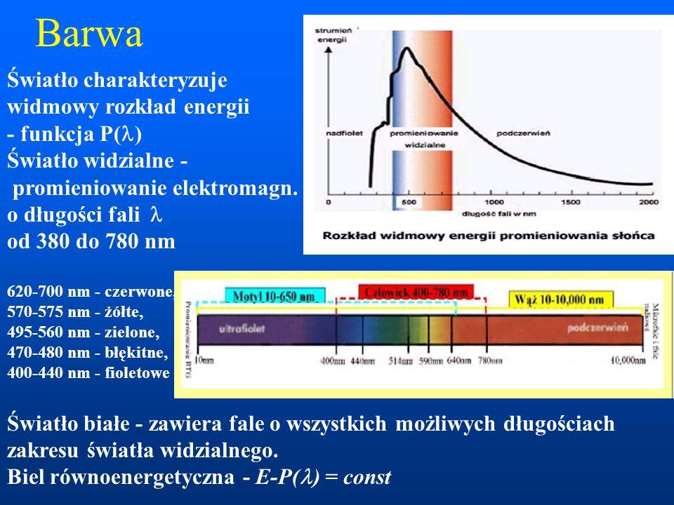 Barwa Światło charakteryzuje widmowy rozkład energii - funkcja P( ) Światło widzialne - promieniowanie elektromagn.