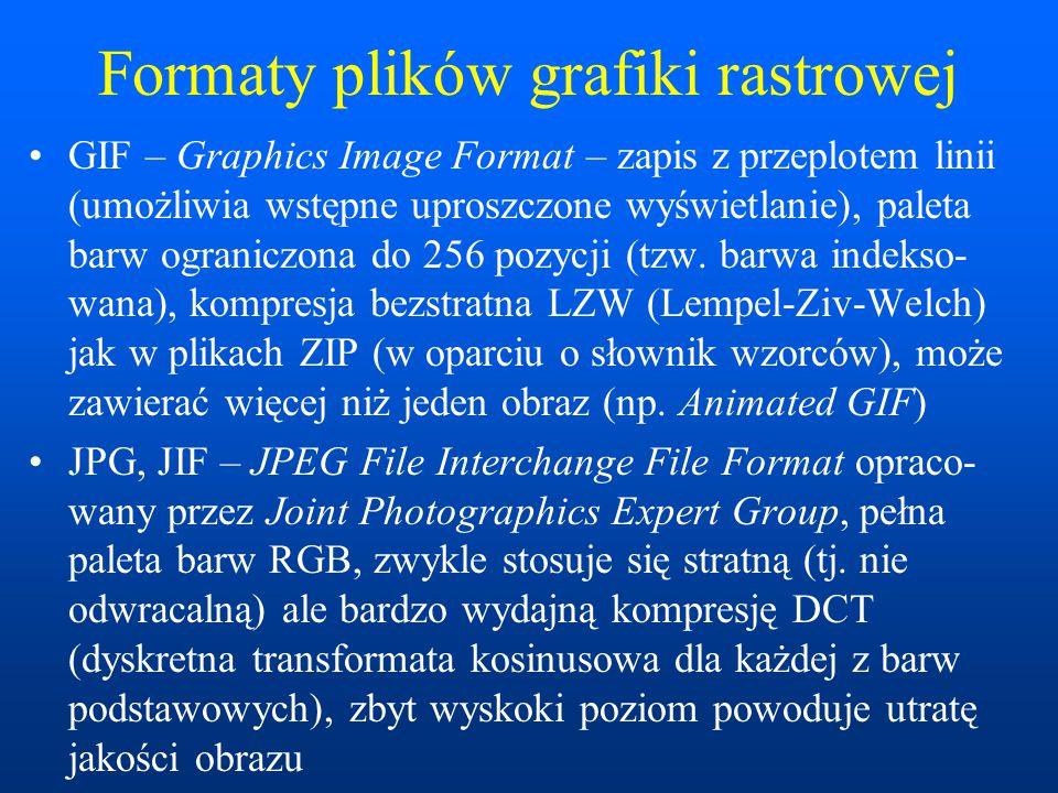 Formaty plików grafiki rastrowej GIF – Graphics Image Format – zapis z przeplotem linii (umożliwia wstępne uproszczone wyświetlanie), paleta barw ogra