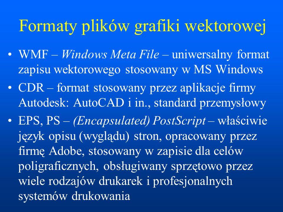Formaty plików grafiki wektorowej WMF – Windows Meta File – uniwersalny format zapisu wektorowego stosowany w MS Windows CDR – format stosowany przez aplikacje firmy Autodesk: AutoCAD i in., standard przemysłowy EPS, PS – (Encapsulated) PostScript – właściwie język opisu (wyglądu) stron, opracowany przez firmę Adobe, stosowany w zapisie dla celów poligraficznych, obsługiwany sprzętowo przez wiele rodzajów drukarek i profesjonalnych systemów drukowania