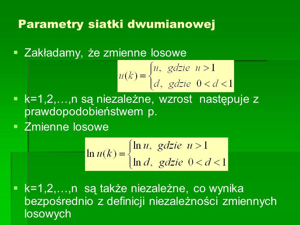 Parametry siatki dwumianowej   Zakładamy, że zmienne losowe   k=1,2,…,n są niezależne, wzrost następuje z prawdopodobieństwem p.