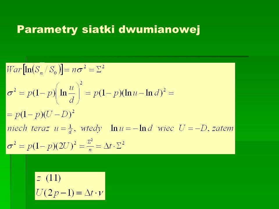 Parametry siatki dwumianowej   Pp