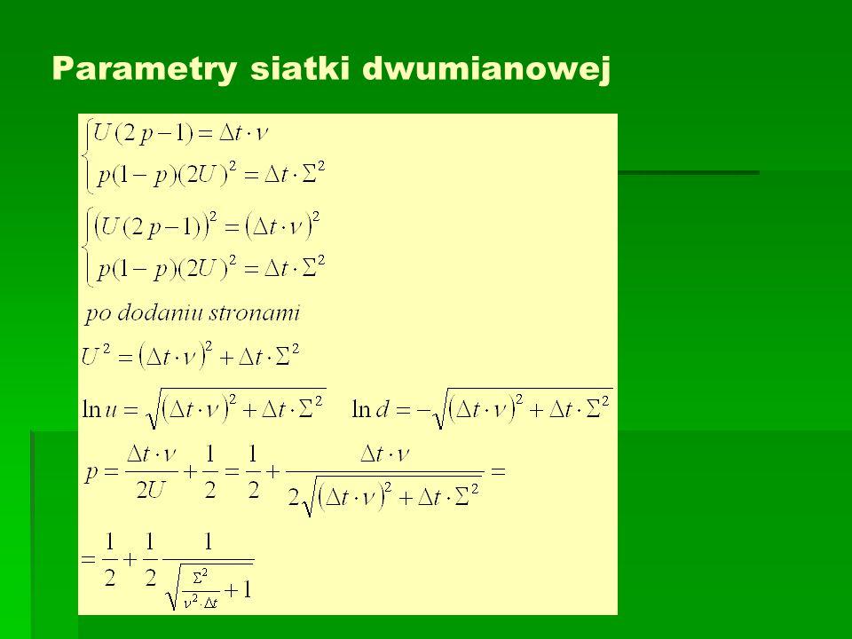 Parametry siatki dwumianowej