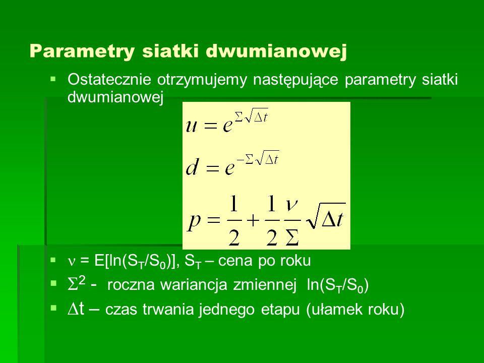   Ostatecznie otrzymujemy następujące parametry siatki dwumianowej   = E[ln(S T /S 0 )], S T – cena po roku    2 - roczna wariancja zmiennej ln(S T /S 0 )    t – czas trwania jednego etapu (ułamek roku)