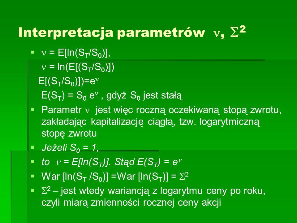 Interpretacja parametrów,  2   = E[ln(S T /S 0 )], = ln(E[(S T /S 0 )]) E[(S T /S 0 )])=e E(S T ) = S 0 e, gdyż S 0 jest stałą   Parametr jest więc roczną oczekiwaną stopą zwrotu, zakładając kapitalizację ciągłą, tzw.