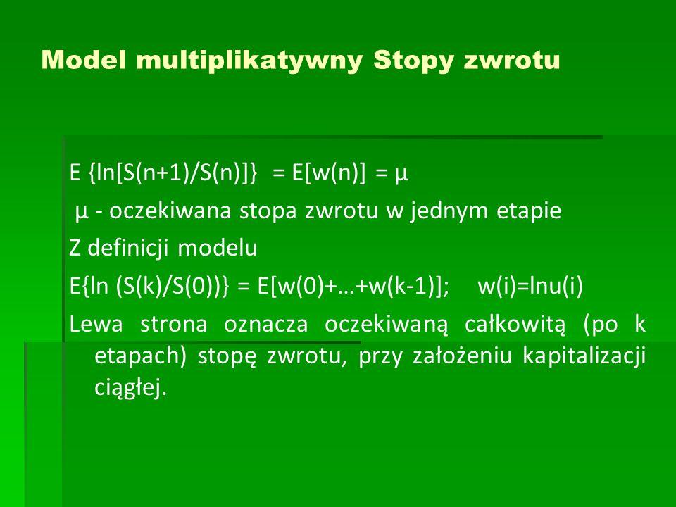 Model multiplikatywny Stopy zwrotu E {ln[S(n+1)/S(n)]} = E[w(n)] = μ μ - oczekiwana stopa zwrotu w jednym etapie Z definicji modelu E{ln (S(k)/S(0))} = E[w(0)+…+w(k-1)]; w(i)=lnu(i) Lewa strona oznacza oczekiwaną całkowitą (po k etapach) stopę zwrotu, przy założeniu kapitalizacji ciągłej.