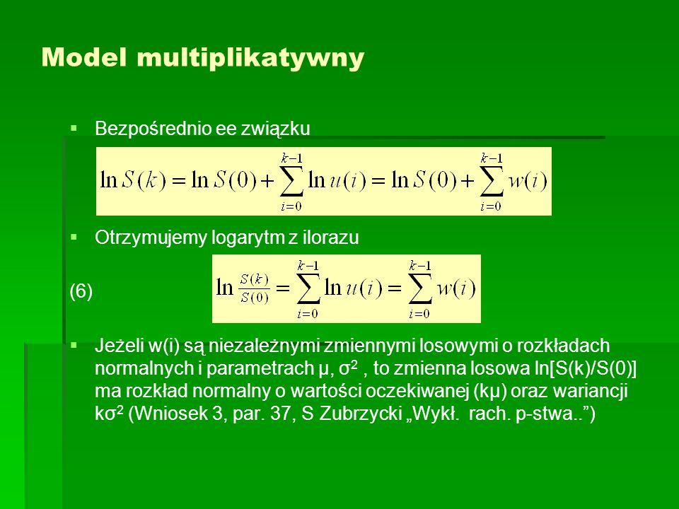 Model multiplikatywny   Bezpośrednio ee związku   Otrzymujemy logarytm z ilorazu (6)   Jeżeli w(i) są niezależnymi zmiennymi losowymi o rozkładach normalnych i parametrach μ, σ 2, to zmienna losowa ln[S(k)/S(0)] ma rozkład normalny o wartości oczekiwanej (kμ) oraz wariancji kσ 2 (Wniosek 3, par.