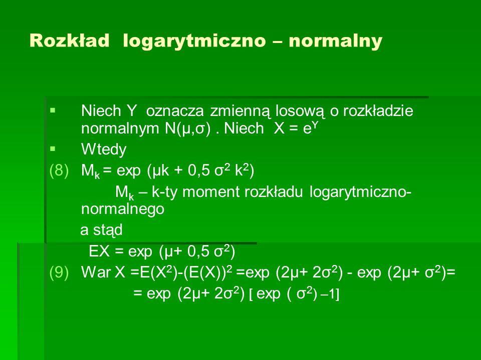 Rozkład logarytmiczno – normalny   Niech Y oznacza zmienną losową o rozkładzie normalnym N(μ,σ).