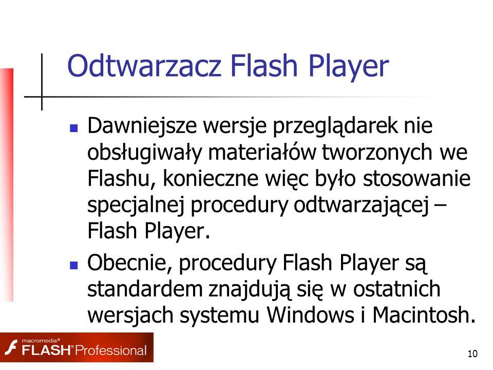 10 Odtwarzacz Flash Player Dawniejsze wersje przeglądarek nie obsługiwały materiałów tworzonych we Flashu, konieczne więc było stosowanie specjalnej p