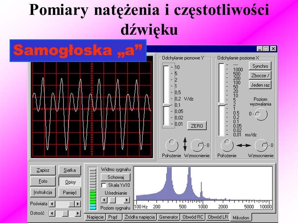 """Pomiary natężenia i częstotliwości dźwięku Samogłoska """"a"""