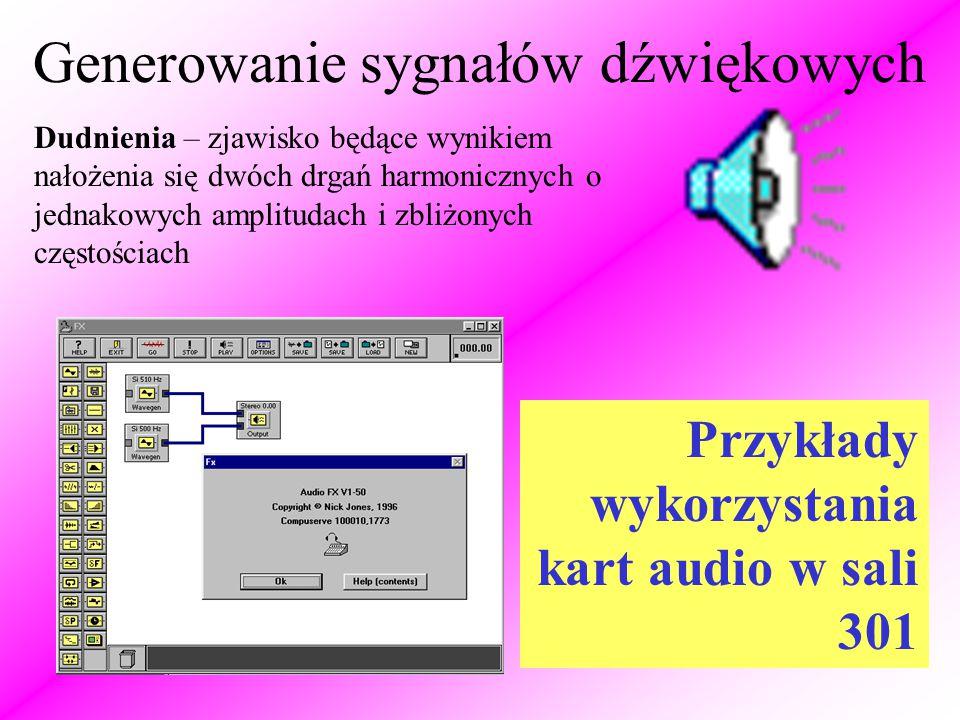 Generowanie sygnałów dźwiękowych Dudnienia – zjawisko będące wynikiem nałożenia się dwóch drgań harmonicznych o jednakowych amplitudach i zbliżonych częstościach Przykłady wykorzystania kart audio w sali 301