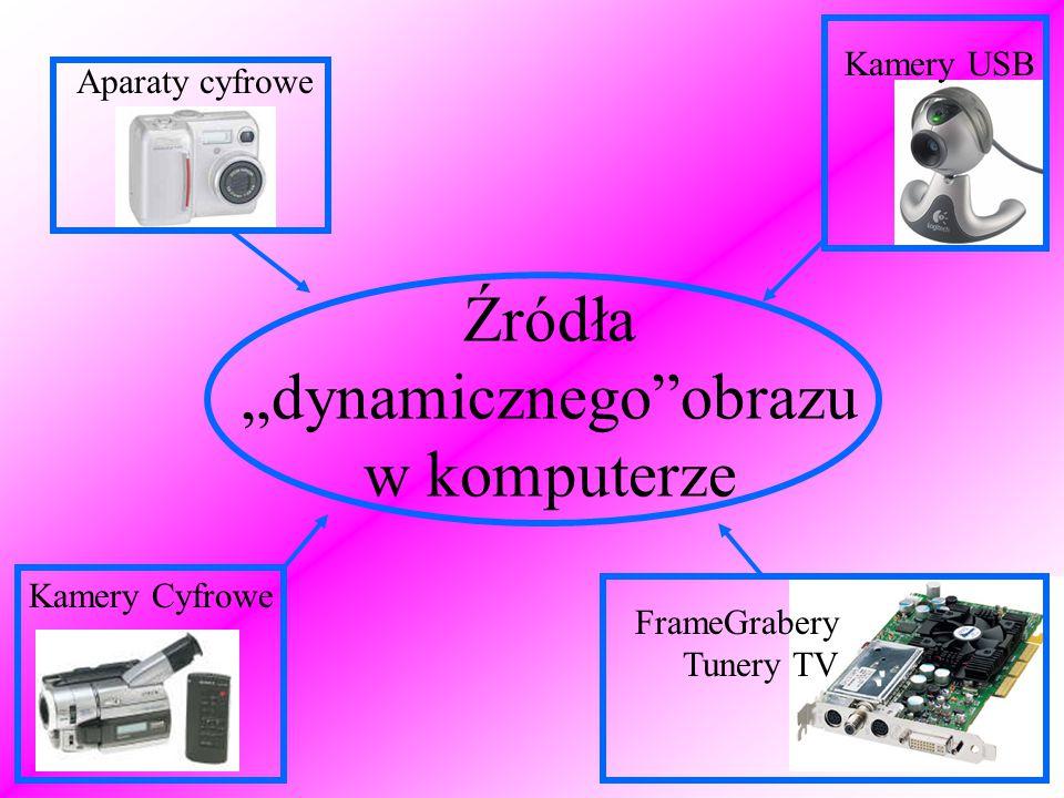 """Źródła """"dynamicznego obrazu w komputerze Kamery Cyfrowe Kamery USB FrameGrabery Tunery TV Aparaty cyfrowe"""