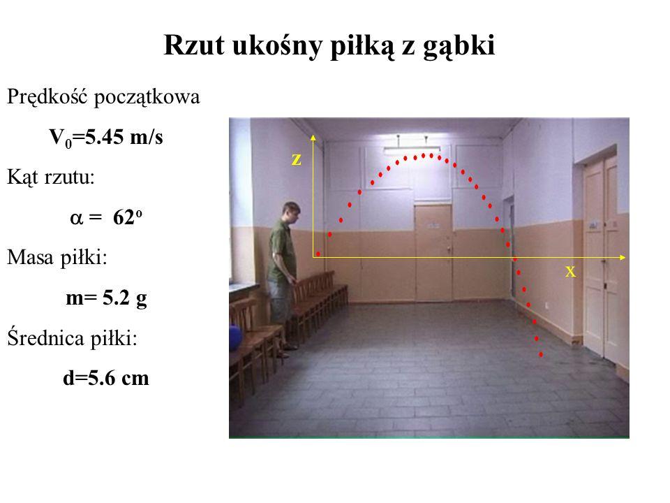 Prędkość początkowa V 0 =5.45 m/s Kąt rzutu:  = 62 o Masa piłki: m= 5.2 g Średnica piłki: d=5.6 cm z x Rzut ukośny piłką z gąbki