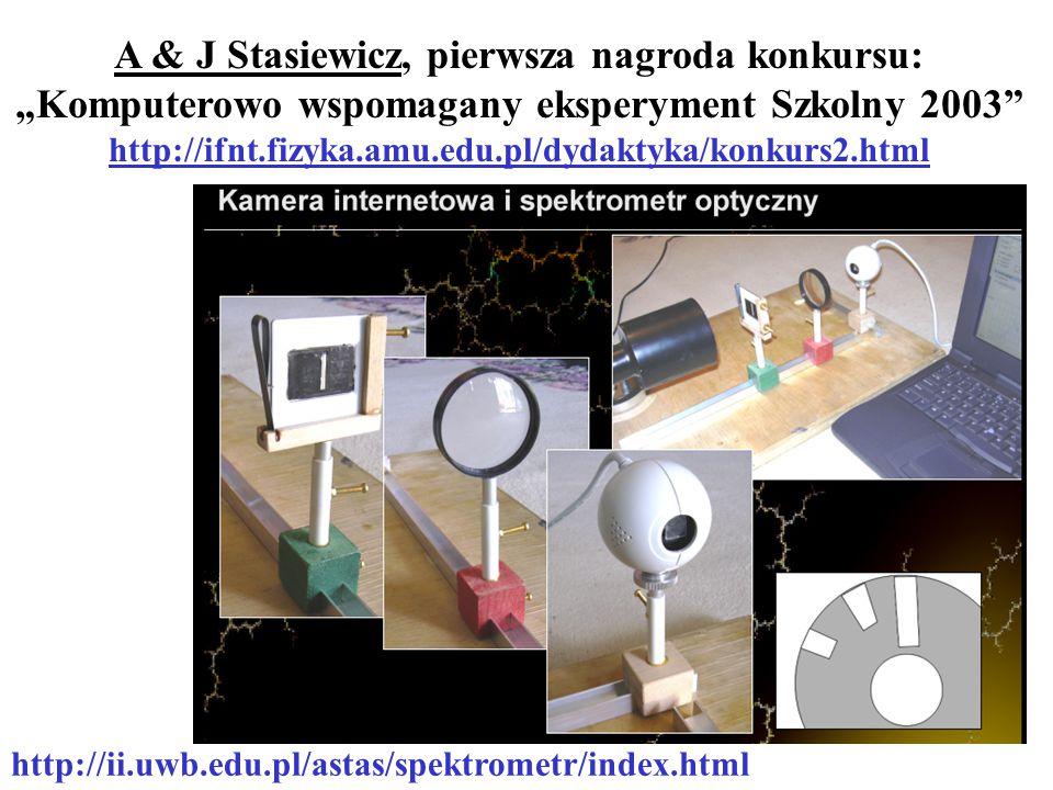 """A & J Stasiewicz, pierwsza nagroda konkursu: """"Komputerowo wspomagany eksperyment Szkolny 2003 http://ifnt.fizyka.amu.edu.pl/dydaktyka/konkurs2.html http://ii.uwb.edu.pl/astas/spektrometr/index.html"""
