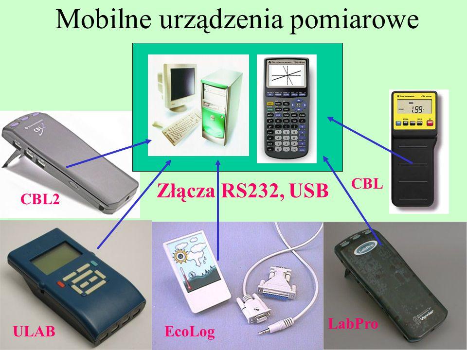 Mobilne urządzenia pomiarowe LabPro ULAB CBL EcoLog CBL2 Złącza RS232, USB