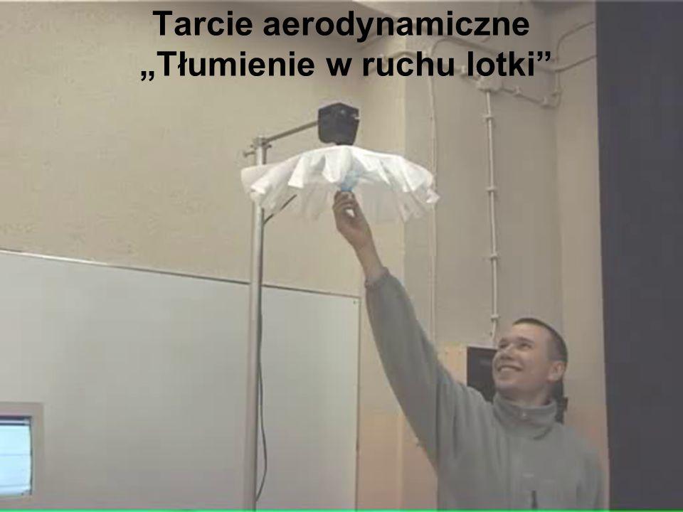 """Tarcie aerodynamiczne """"Tłumienie w ruchu lotki"""