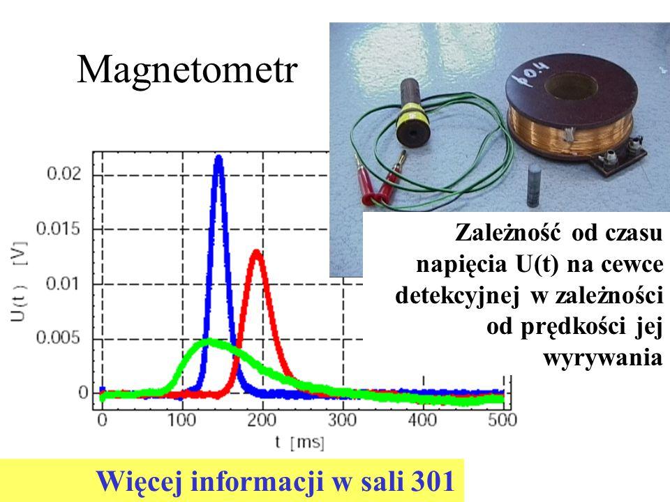 Magnetometr Więcej informacji w sali 301 Zależność od czasu napięcia U(t) na cewce detekcyjnej w zależności od prędkości jej wyrywania