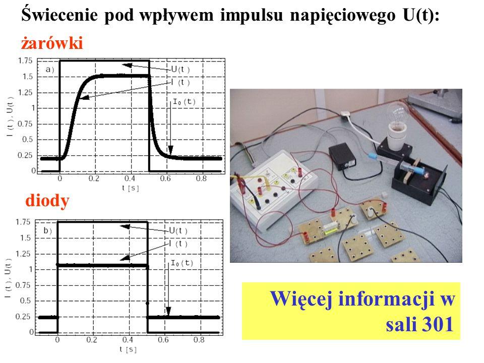 Więcej informacji w sali 301 Świecenie pod wpływem impulsu napięciowego U(t): diody żarówki