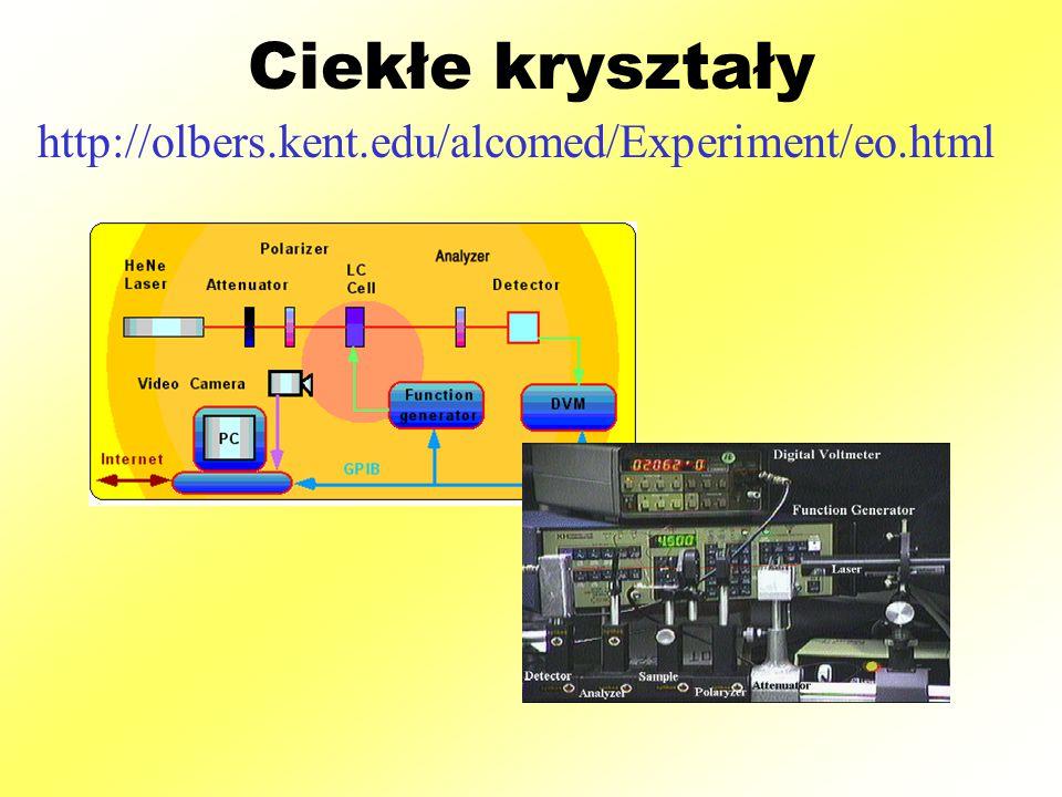 Ciekłe kryształy http://olbers.kent.edu/alcomed/Experiment/eo.html