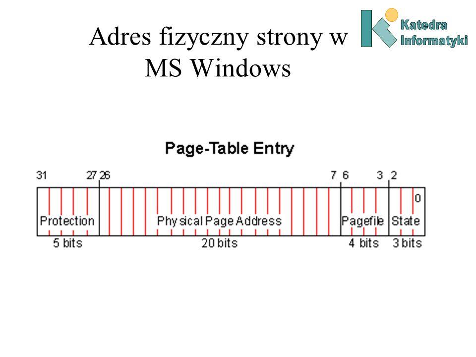 Adres fizyczny strony w MS Windows