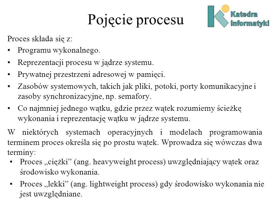 Koszt tworzenia procesu Konieczność utworzenia środowiska, np.: –Utworzenie tablic przestrzeni adresowej.