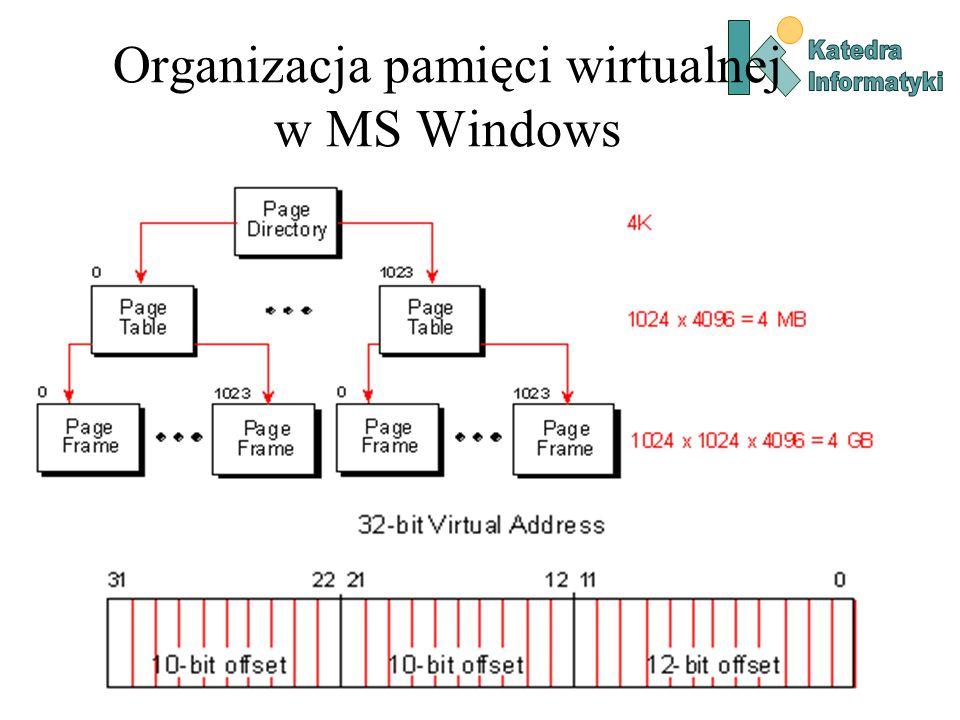Tworzenie nowego procesu w Windows Przykład 2 – potomek #include int main(int argc, char *argv[]) { // CreateProcessSlave.c int pid; HANDLE Process; if (argc!=2) return -1; pid=atoi(argv[1]); Process=OpenProcess(PROCESS_QUERY_INFORMATION|SYNCHRONIZE,FALSE,pid); if (Process==NULL) return -1; printf( Oczekiwanie na zakonczenie Master \n ); WaitForSingleObject(Process,INFINITE); printf( Proces Master zakonczony\n ); return 0; }
