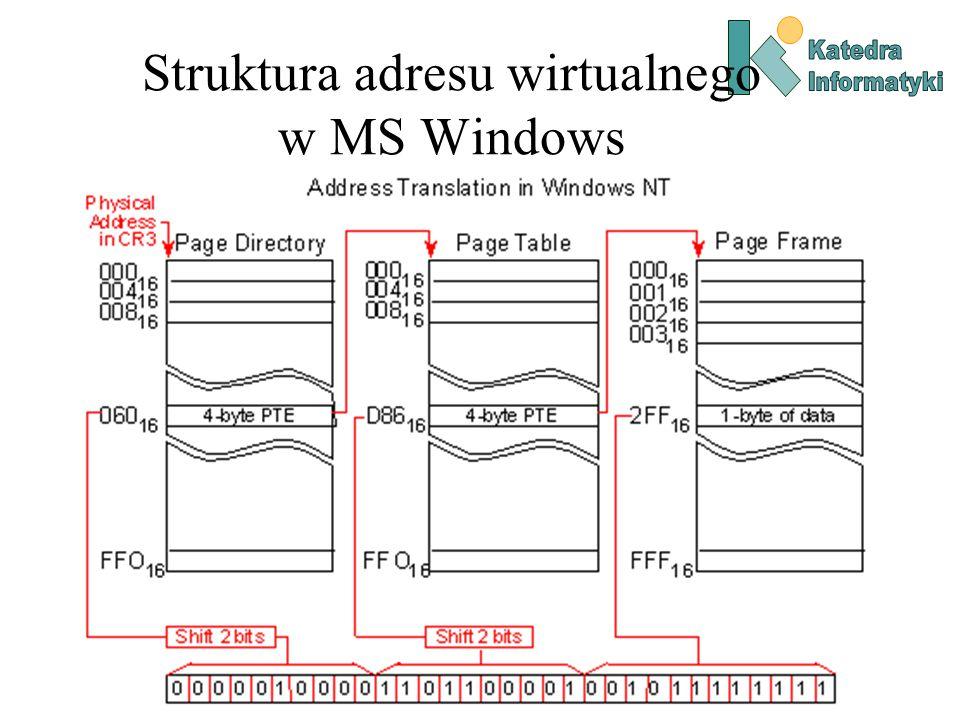 Struktura adresu wirtualnego w MS Windows