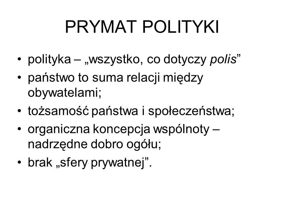 """PRYMAT POLITYKI polityka – """"wszystko, co dotyczy polis państwo to suma relacji między obywatelami; tożsamość państwa i społeczeństwa; organiczna koncepcja wspólnoty – nadrzędne dobro ogółu; brak """"sfery prywatnej ."""