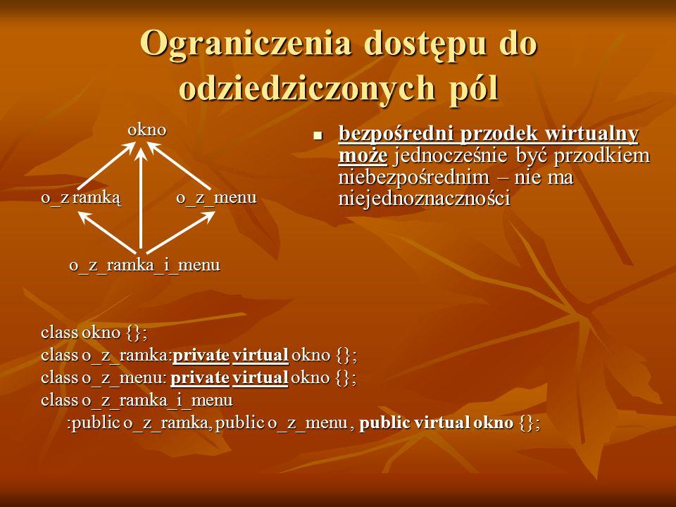Ograniczenia dostępu do odziedziczonych pól okno okno o_z ramkąo_z_menu o_z_ramka_i_menu o_z_ramka_i_menu class okno {}; class o_z_ramka:private virtual okno {}; class o_z_menu: private virtual okno {}; class o_z_ramka_i_menu :public o_z_ramka, public o_z_menu, public virtual okno {}; :public o_z_ramka, public o_z_menu, public virtual okno {}; bezpośredni przodek wirtualny może jednocześnie być przodkiem niebezpośrednim – nie ma niejednoznaczności bezpośredni przodek wirtualny może jednocześnie być przodkiem niebezpośrednim – nie ma niejednoznaczności
