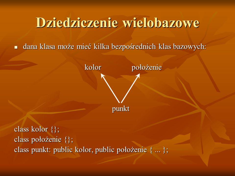 Deklaracja klasy pochodnej class punkt: public kolor, public położenie {...