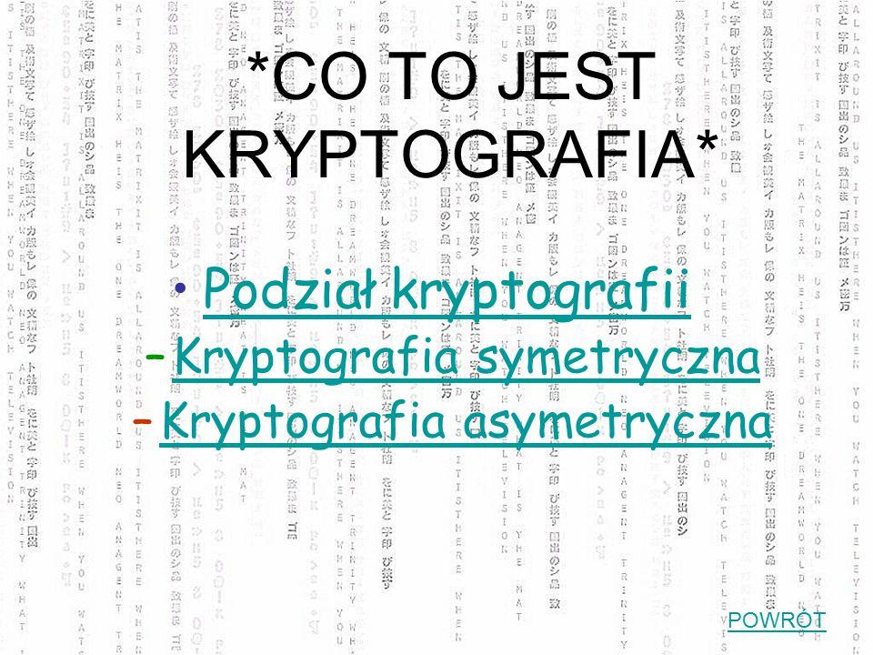 *CO TO JEST KRYPTOGRAFIA * Podział kryptografii –Kryptografia symetrycznaKryptografia symetryczna –Kryptografia asymetrycznaKryptografia asymetryczna POWRÓT